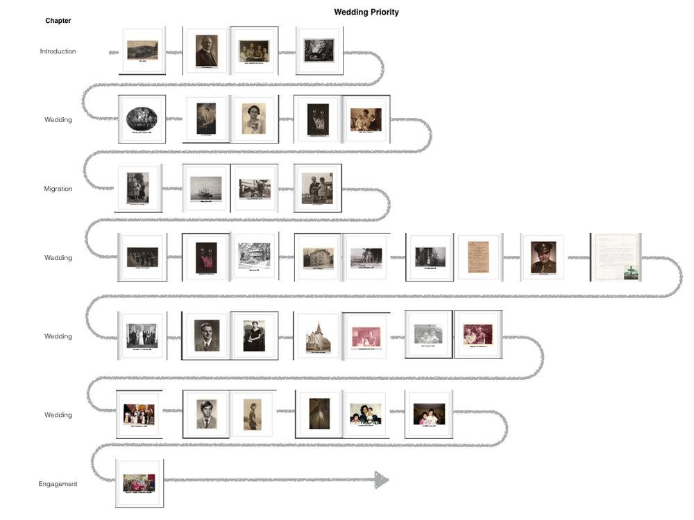Narrative - Image Scenarios.002.jpeg