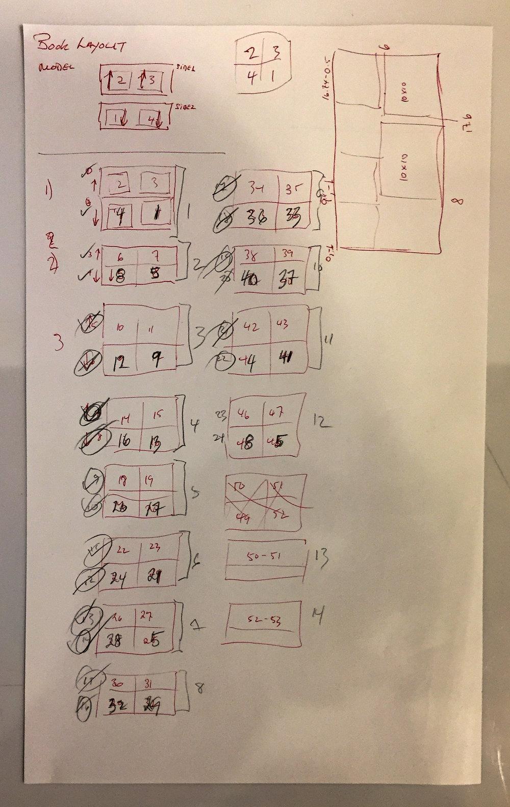 Page Layout Plan