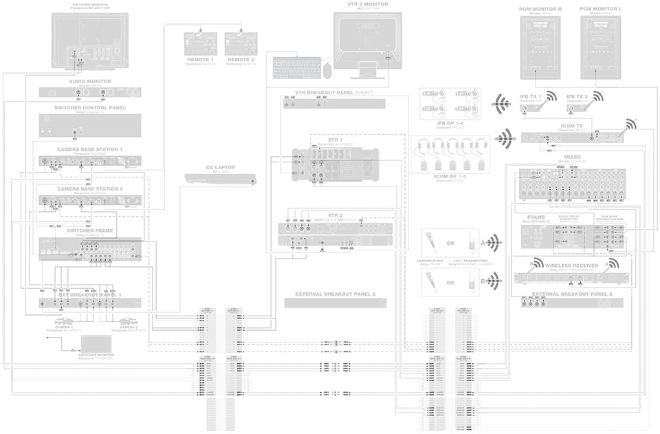 Studio schematic
