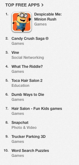 Vine clings to the charts