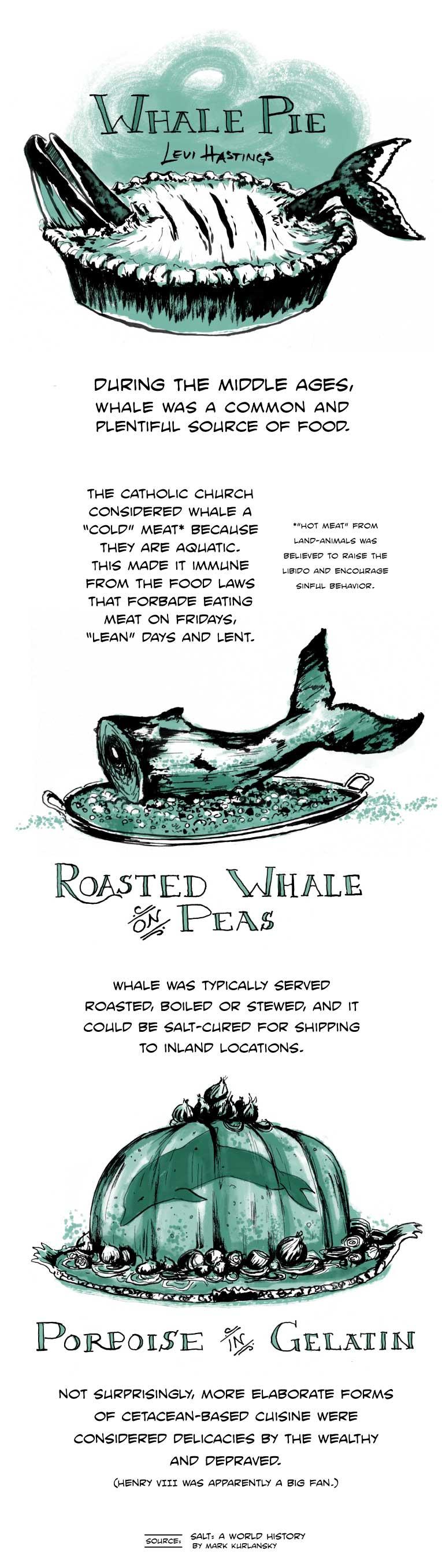 Whale Pie