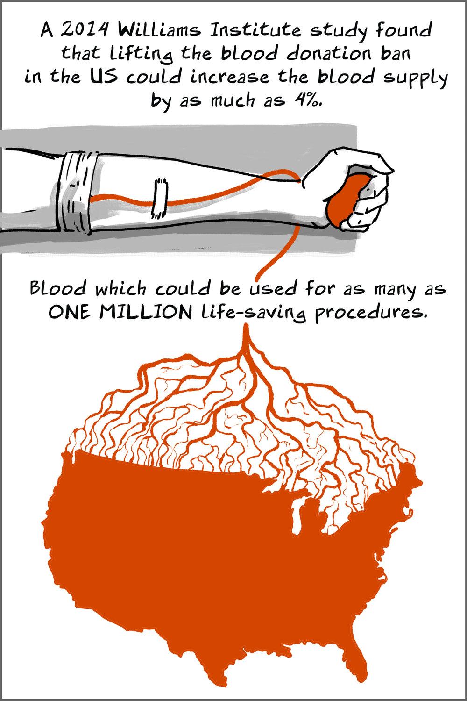 Blood donation_Output_014.jpg