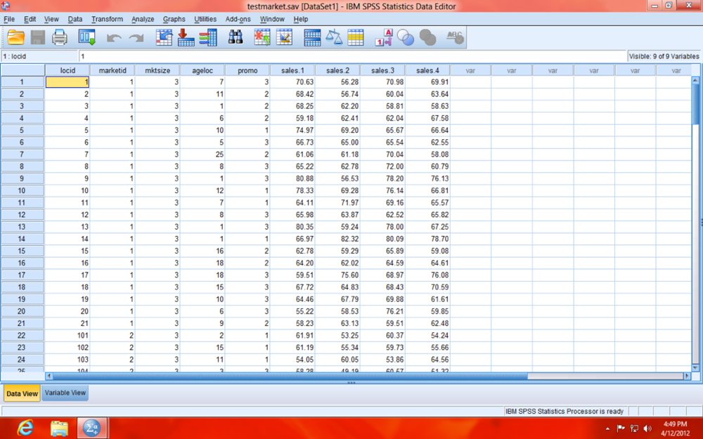 SPSS MANCOVA example Data image