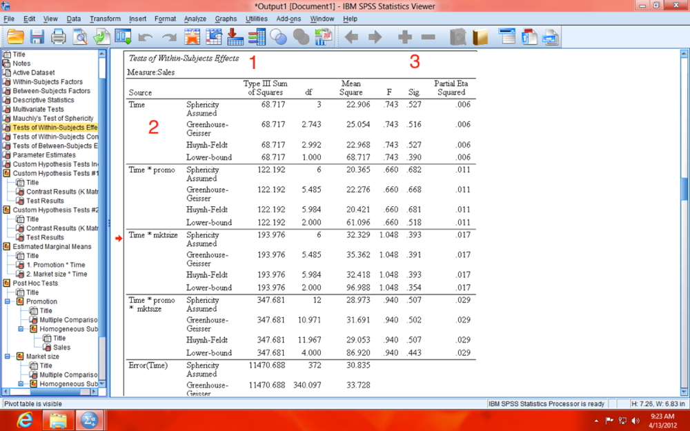 SPSS Repeated Measures MANCOVA Within-Subjects Table Image