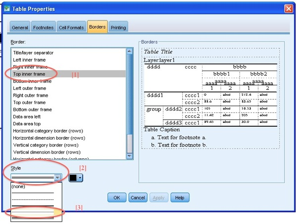 SPSS TableLooks Screen Example Cell Table Properties: Top Inner Frame