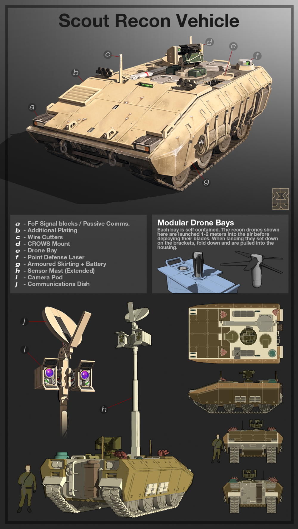 Included is a rough overview of the key elements along with orthos. Once concepts were around half baked I started modeling in Sketchup.