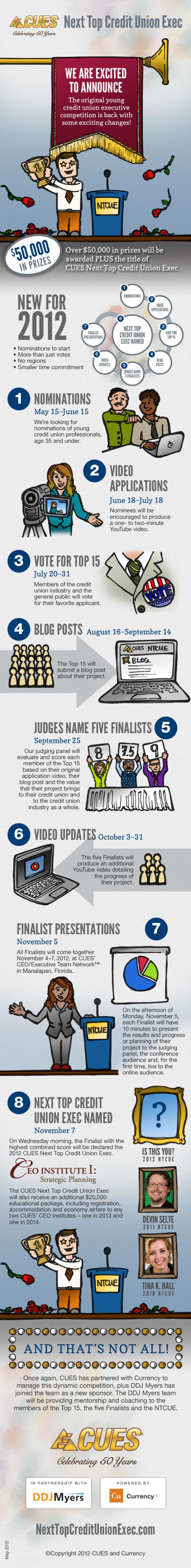 ntcue-2012-infographic.jpg