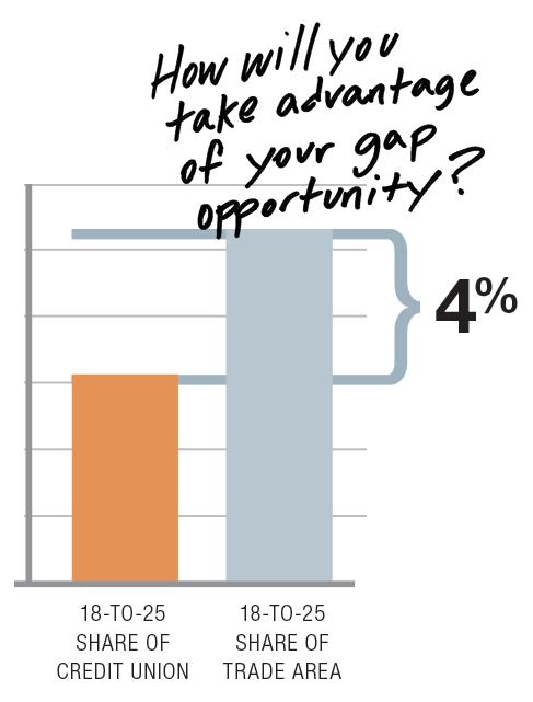 gap-opp-chart.png