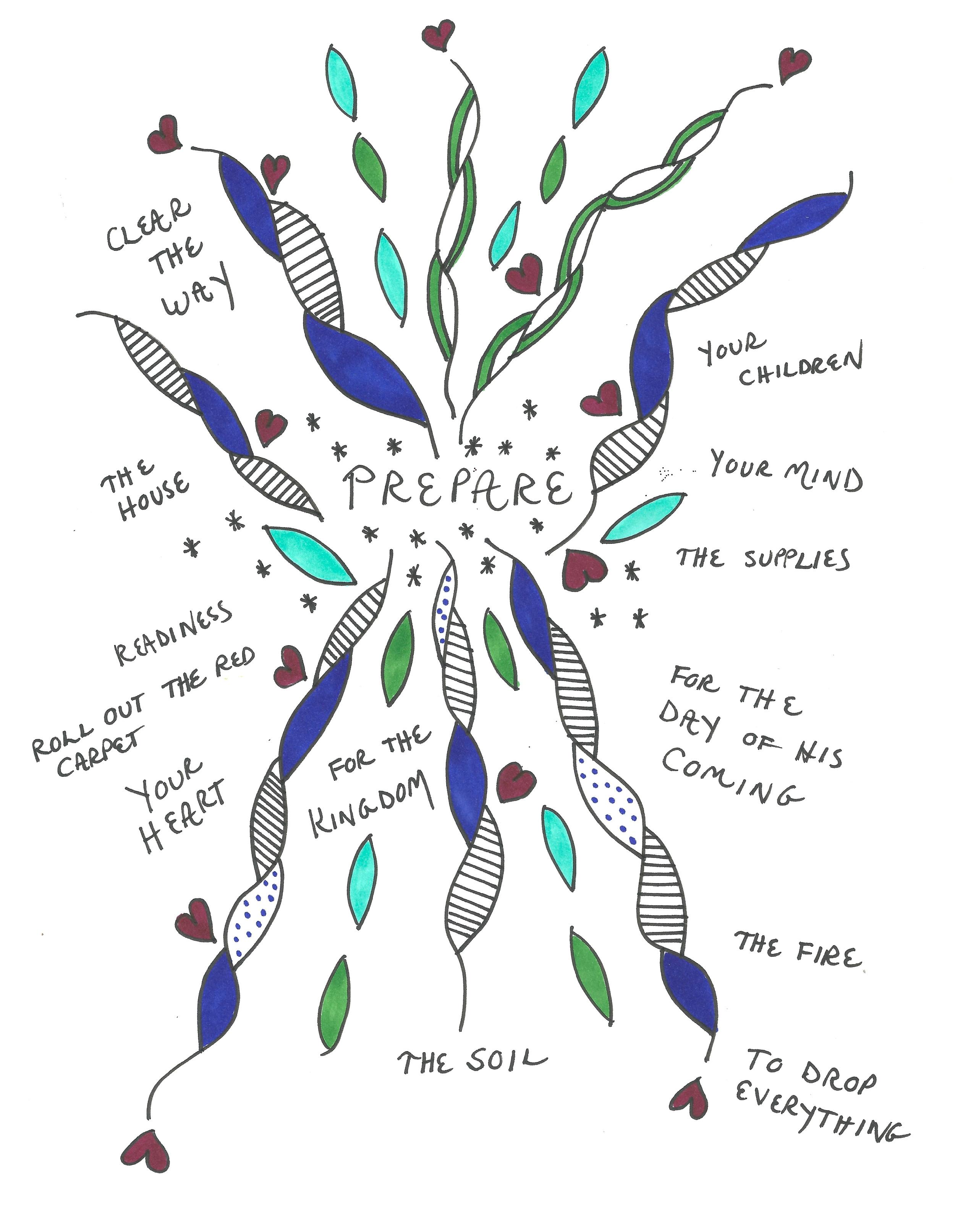 26 ideas for advent with sybil macbeth