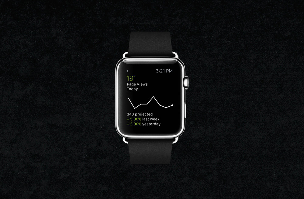 Squarespace Metrics for Apple Watch