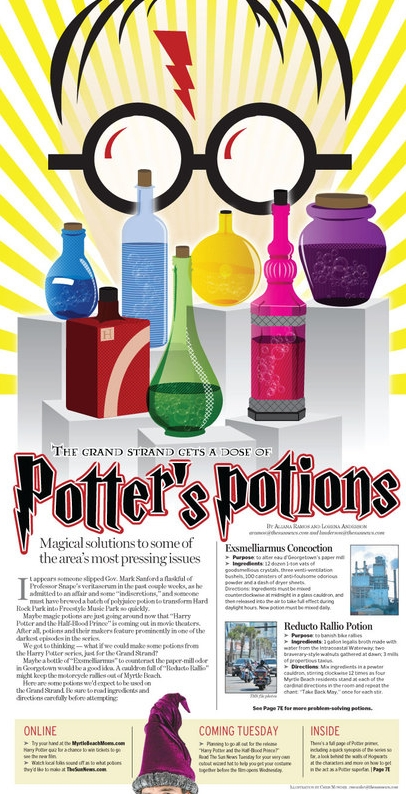 PotterPotions.jpg