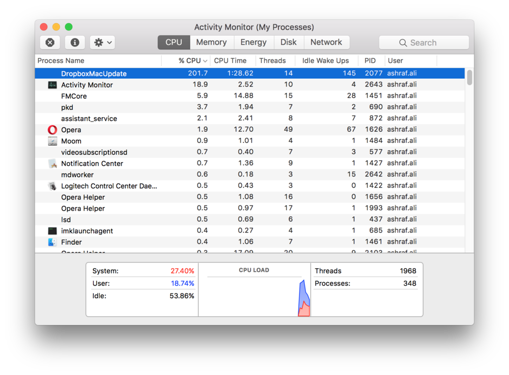 201.7% CPU usage? That's nuts