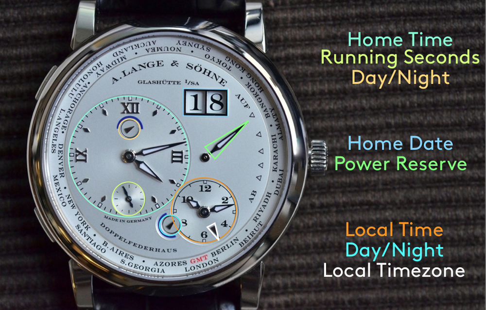 How to read the Lange 1 Time Zone, a dummy's guide.