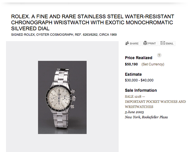 """Eric Clapton's """"Albino"""" 6263 First Sold at Christie's for $50,000 in 2003."""
