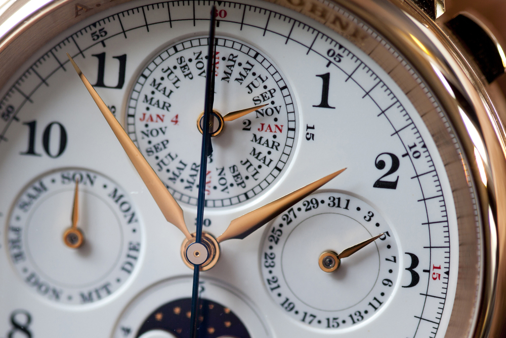Perpetual Calendar Month And Date Displays