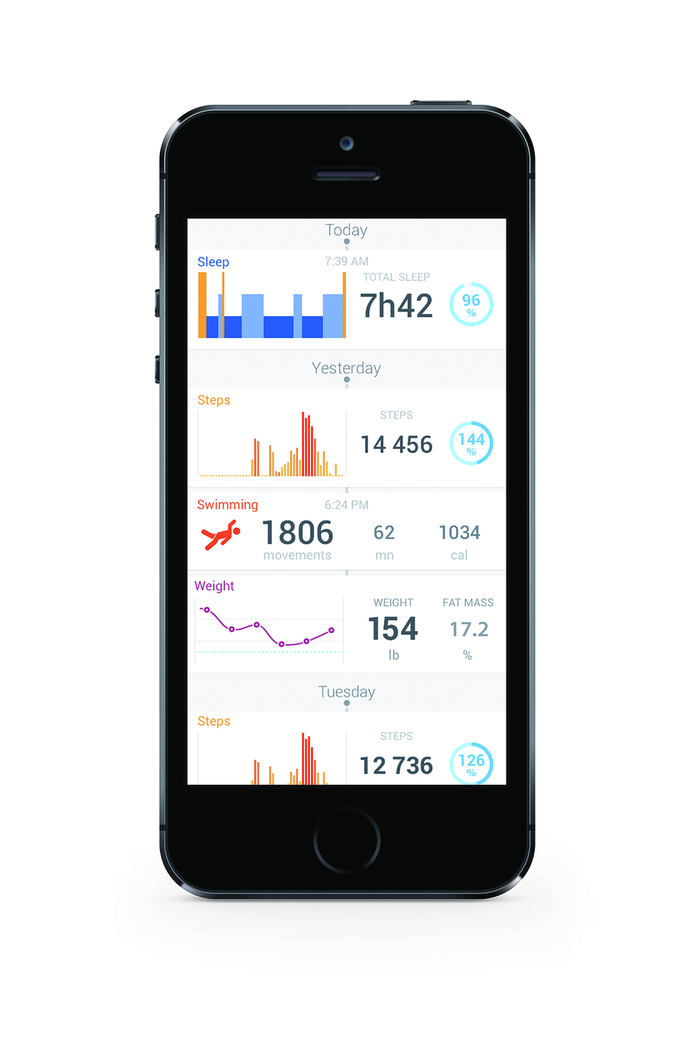 The smart watch synchs to an app called Health Mate, which tracks metabolic metrics.