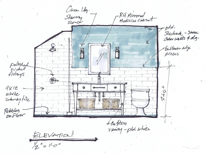 RELATED: See Why This 2nd Floor Bathroom Will Be Worth Taking The Stairs For