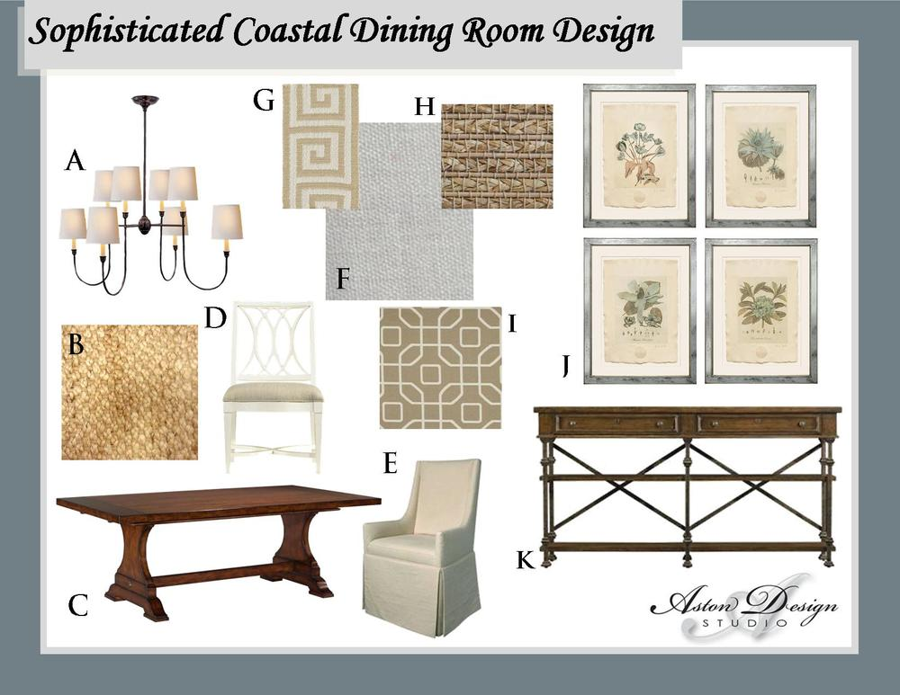 The Phases Of An Interior Design Project Phase 2 Schematic Design Designed W Carla Aston