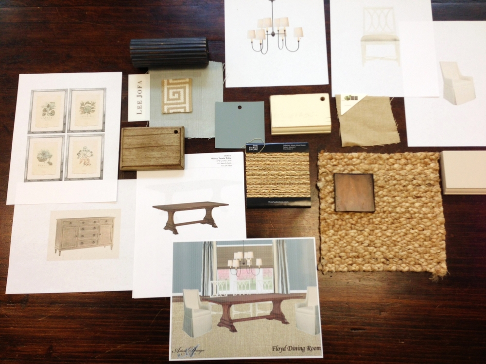 The phases of an interior design project phase 2 for Interior design process