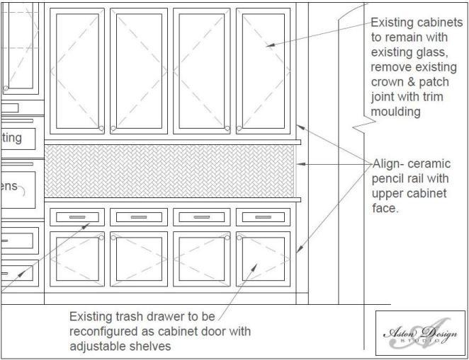Cabinet align with backsplash-Kit Elev A
