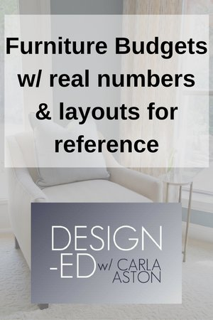 Whether Youre A Designer Or Homeowner Looking To Develop Furnishings Budget