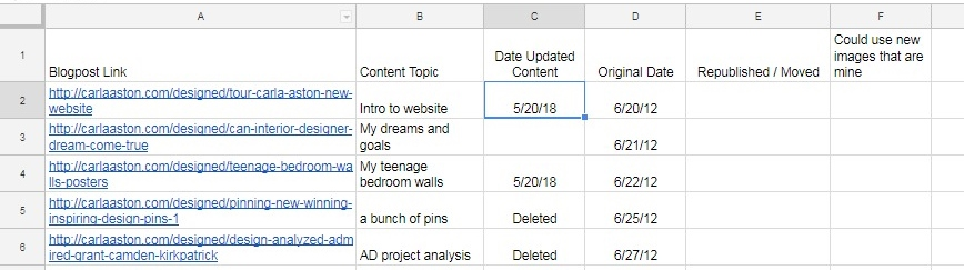 The first snippet of my spreadsheet for my interior design blog's maintenance