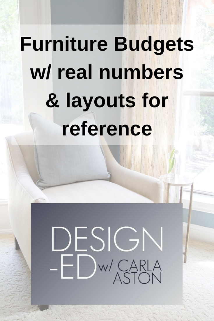 Click here to get your copy of some  real furniture budgets  to help guide you with your project.