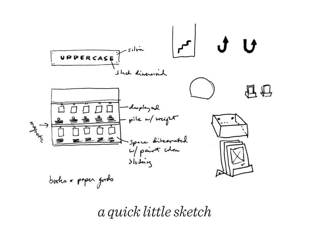 1) UPPERCASE began in 2005 when I started renting a space in Art Central. At the time, I was doing freelance graphic design but wanted to start doing some self-directed projects. These are my initial sketches for UPPERCASE—it started as a retail gallery space but I dreamed of publishing my own titles some day. I designed a logo that would look good on a book spine.