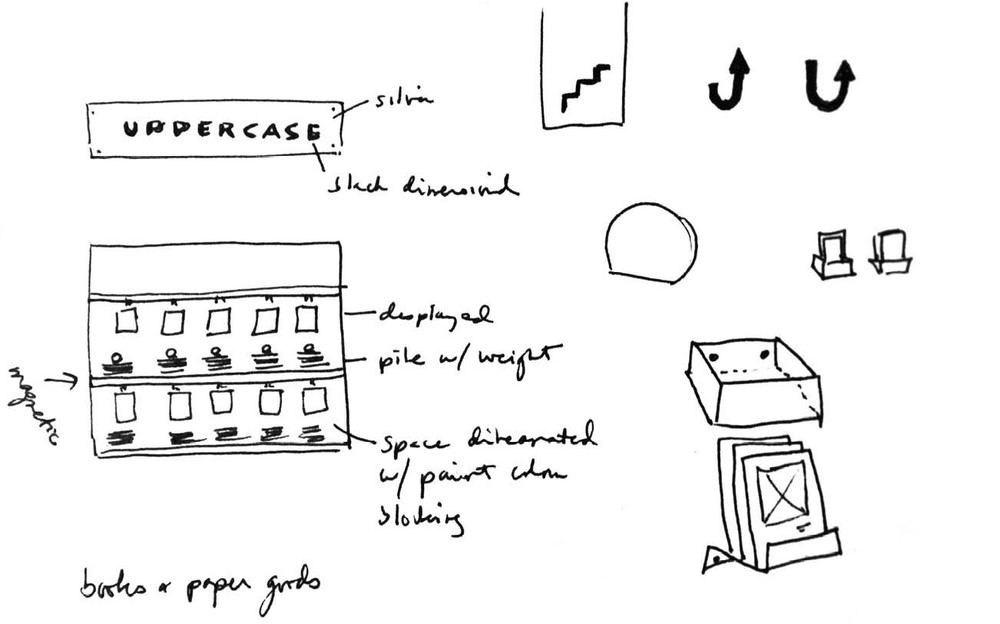 A quick little sketch. Janine's early UPPERCASE thoughts.