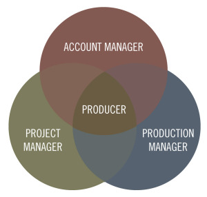 producer vs project manager - Agency Manager