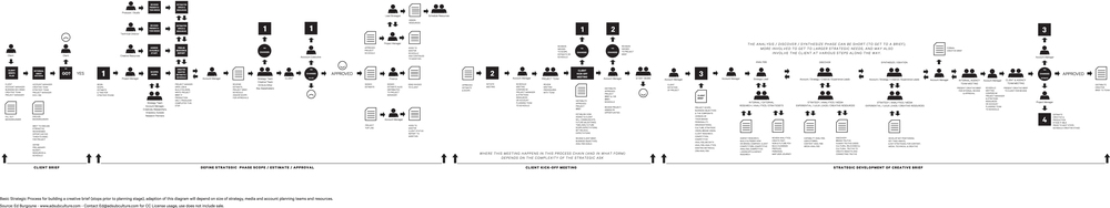 Strategic_Process2.jpg