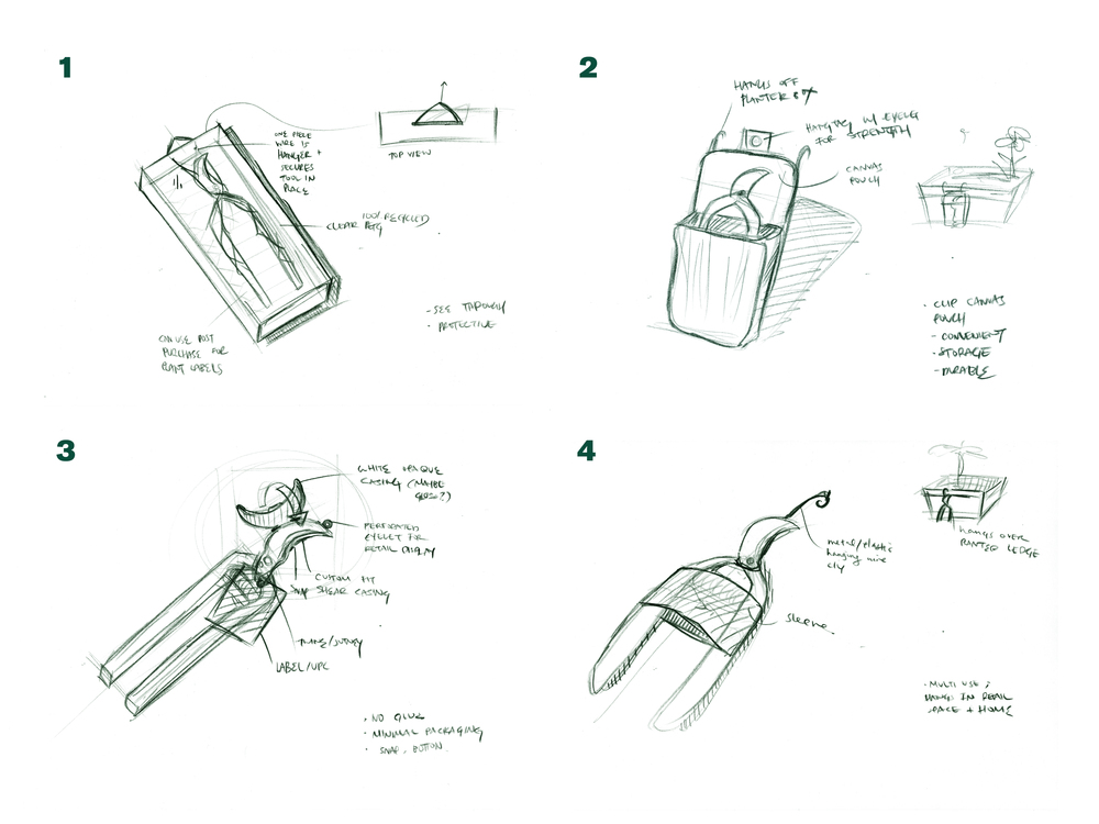 AceUrbanGardening_Sketches.jpg