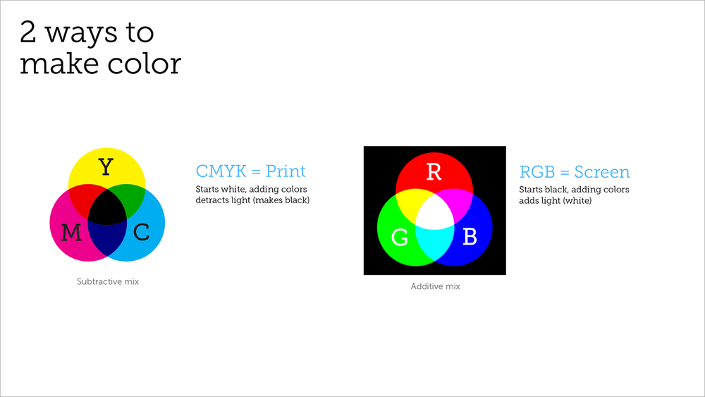 Color Primer (Screen Version)4 copy.png