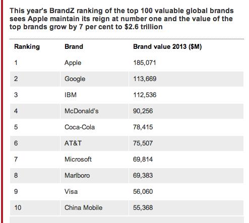 top10-2013.png