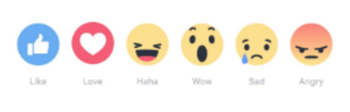 """After more than a year of global research, Facebook has launched new """"Reactions"""" icons."""