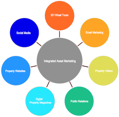 Marketing Diagram test.jpg