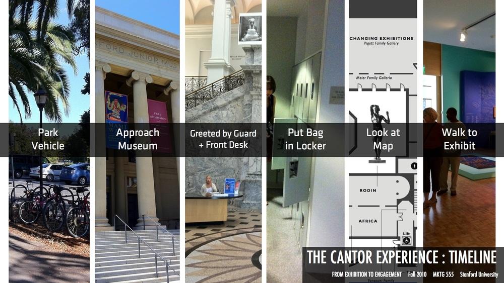 Cantor Timeline 1