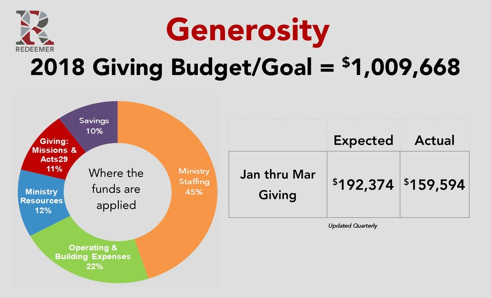 Generosity - Qtrly.jpg