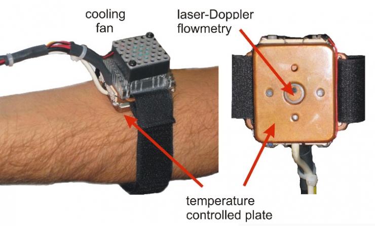 mortality wrist device.jpg