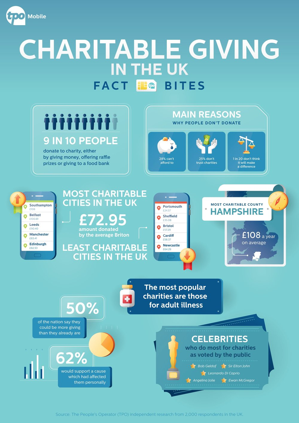 Infographic TPO.jpg