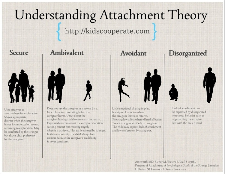 understanding attachment kids cooperate understanding attachment theory autism spectrum disorder