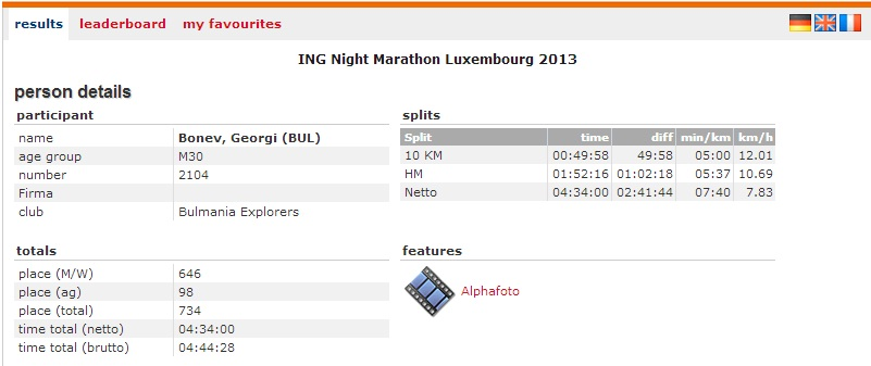 Georgi's result, Luxembourg Night Marathon