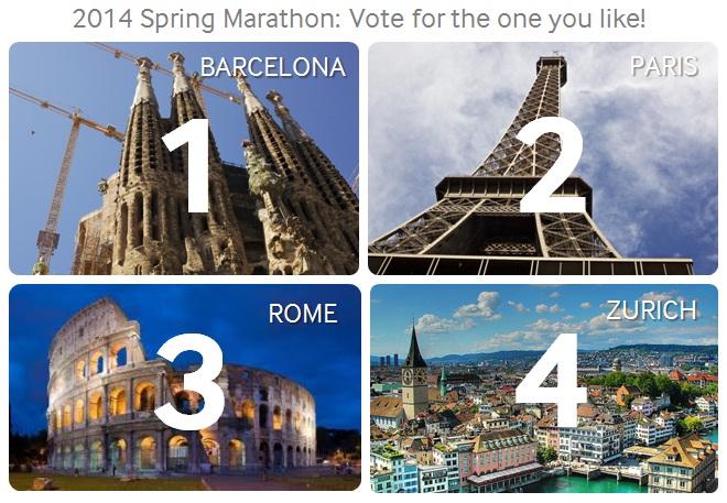 Marathon Choices
