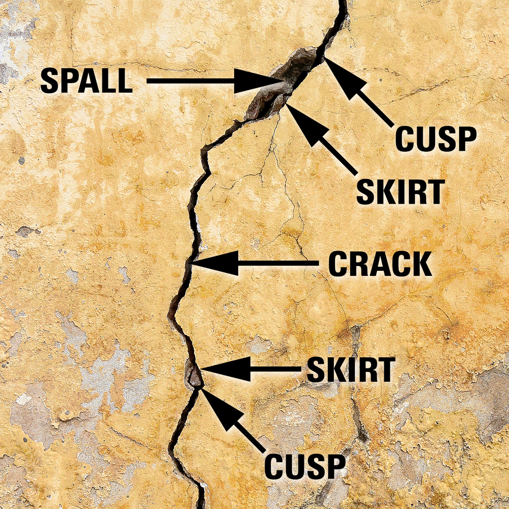 anatomy-of-a-crack-buildera-an-16005.jpg