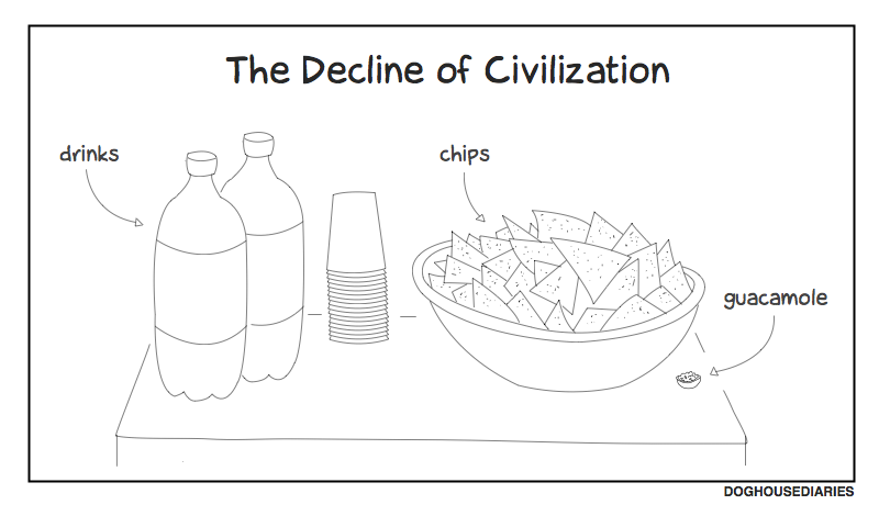 nevver :      The Decline of Civilization