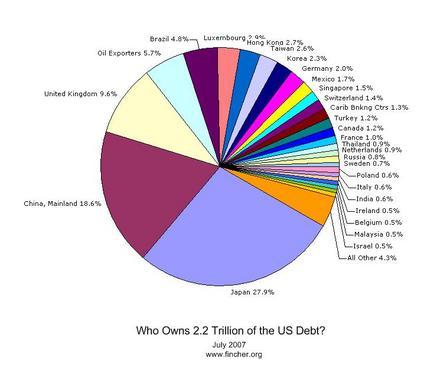 Debito Pubblico americano.jpg