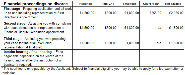 divorce fixed fee.jpg