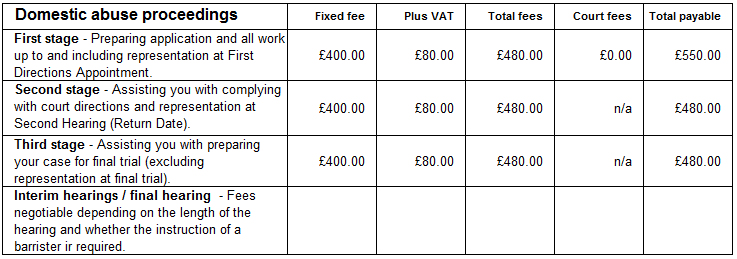 Children proceedings fees.png