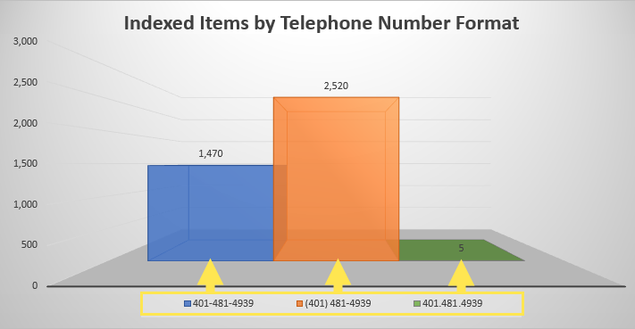 best-telephone-format-for-seo.png
