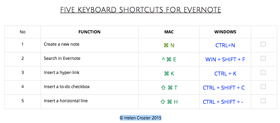 evernote keyboard shortcuts.png
